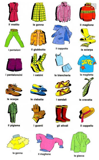 how to say how do you say in italian
